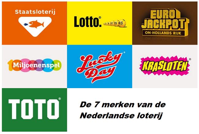 merken nederlandse loterij 2016